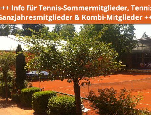Eröffnung der Tennis-Freiplätze ab 11. Mai